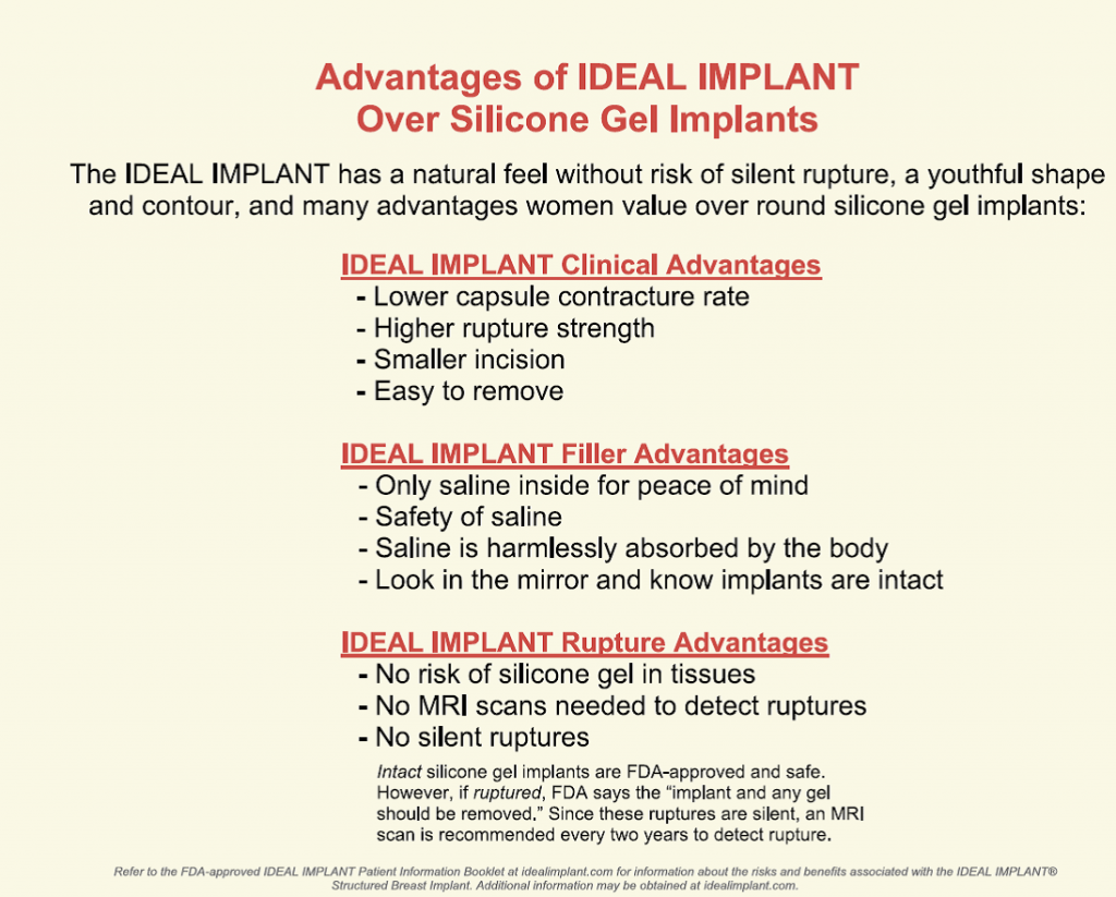 Advantages of IDEAL Implant over Silicon Gel Implants